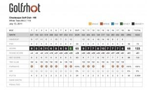 Chautauqua Golf Score