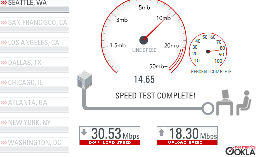 Network download/upload speed - from server 3000 miles away